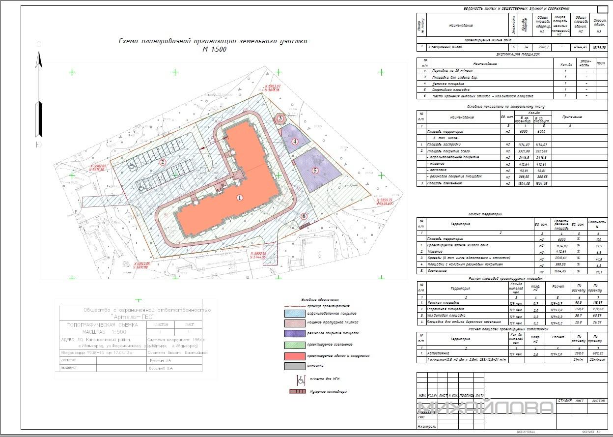 Примеры схем планировочной организации земельного участка